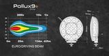 """LEDSON Pollux9 - 9"""" LED LONGUE PORTÉE FEUX DE POSITION ORANGE / BLANC - 120W - DRIVING BEAM_"""